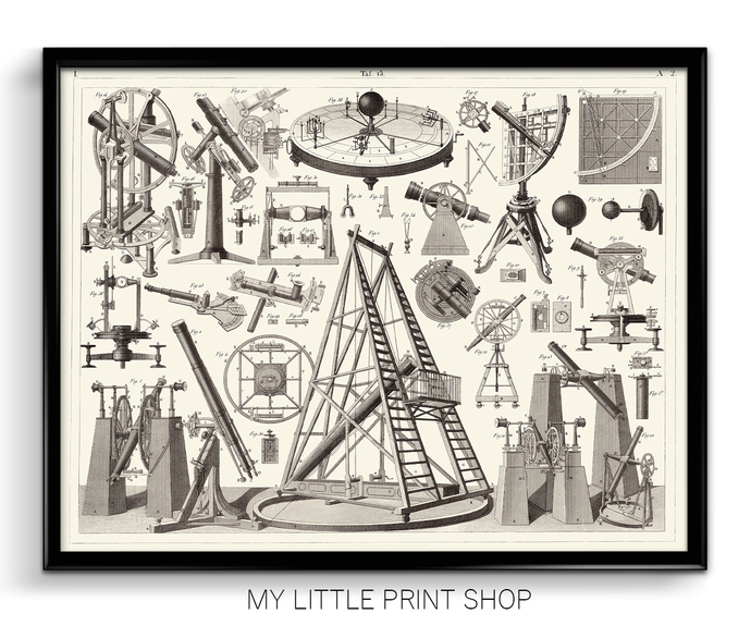 Vintage 1851 Astronomical Instrument