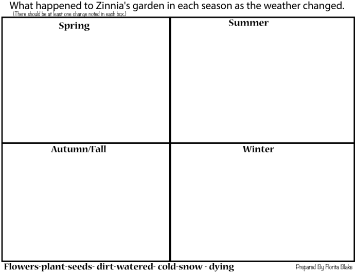 Custom Order What happened to Zinnia's garden in each season as the weather