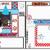 SEND YOUR PICTURE- Custom Order EASTER FALL PART 1- JPG Scrapbook Art Journal