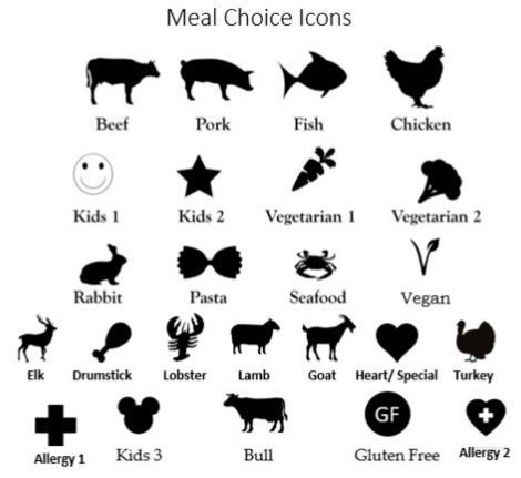 Set of 25 Meal Choice Stickers / Decals / Place Card Food Options / Wedding Meal