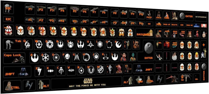 Keyboard stickers Decal Decoration Protector Star wars Darth Vader Galactic