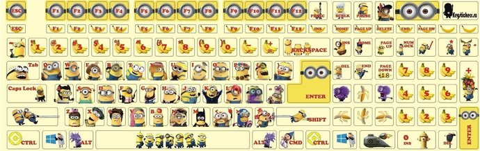 Keyboard stickers Decal Decoration Minions Despicable Me Cartoon PC & Laptop