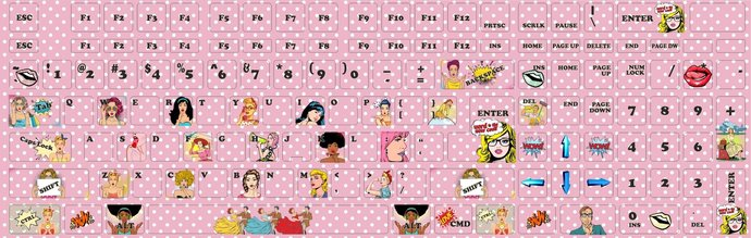 Universal Keyboard stickers Decoration Protector Pop Art,  Retro, Girls Comics