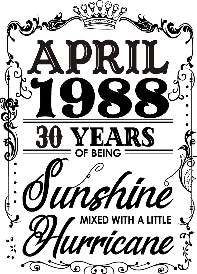 April 1988 years of being Sunshine mixed with a little Hurricane, Birthday,