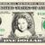 SHIRLEY TEMPLE on REAL Dollar Cash Bill Money Collectible Memorabilia Celebrity