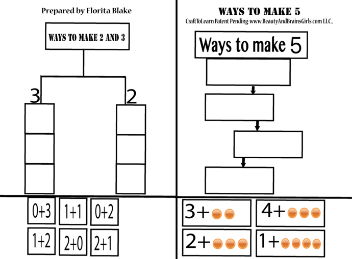BOOK 5-Ways to Show Numbers PART 3