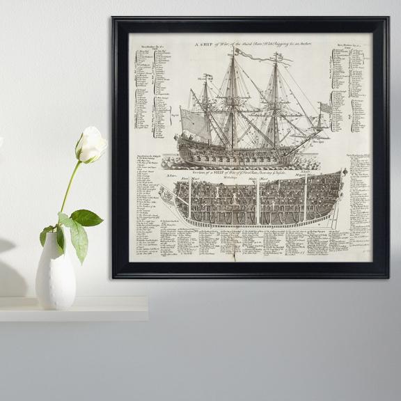 """Warship Nomenclature Art Print - Art Print - 28"""" x 26"""" - Custom Sizes Available"""