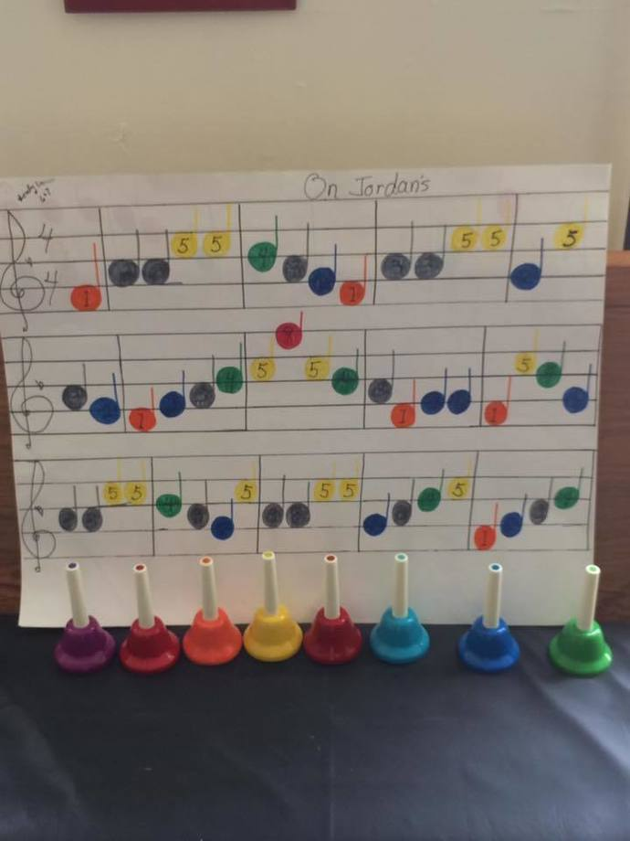 #1 Easy Bell Choir Practice - When I Survey-C Bells