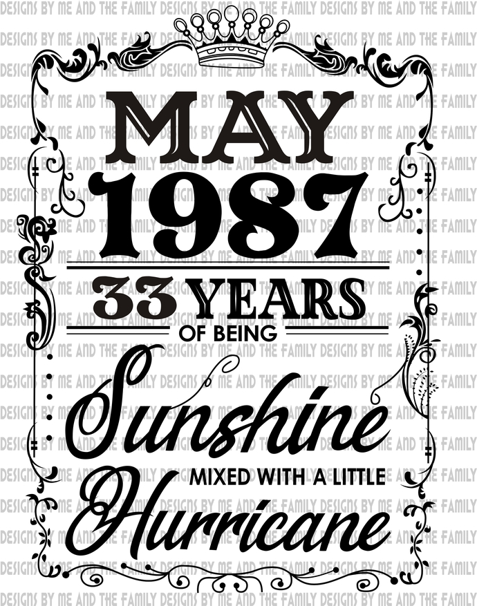 May 1987 33 Years of Sunshine mixed with a little hurricane, Birthday, Diva,