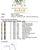 #494 Birth announcement personalized order Modern Cross Stitch Pattern, Super