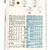 Butterick 3691 Misses Unlined Jacket 80s Vintage Sewing Pattern Size Uncut 8,