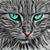 Cat Art Cross Stitch Pattern