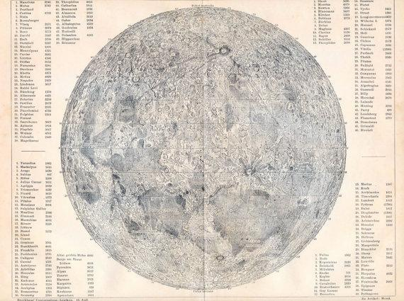 1894 German Antique Map of the Moon. With Lunar by Silverbook on