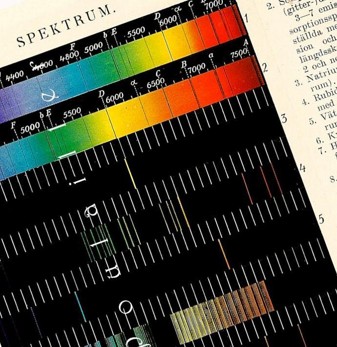 Solar Spectrum 1927 Antique Swedish Natural History Chromolithograph