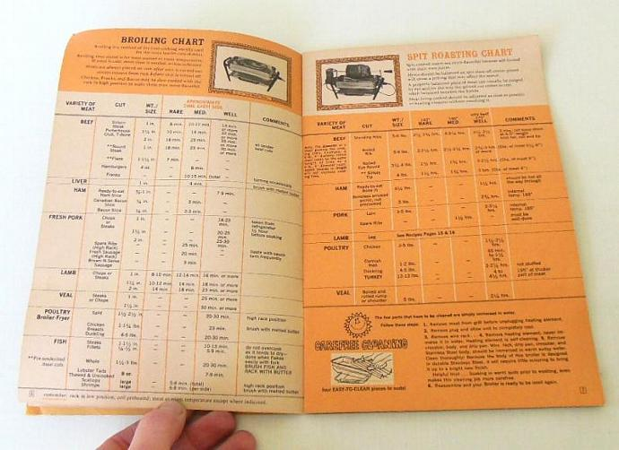 Farberware Open Hearth Rotisserie Grill Instruction Manual Recipe Booklet 455A