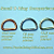 40 Gold Plated Unwelded D Rings - 13.5 mm