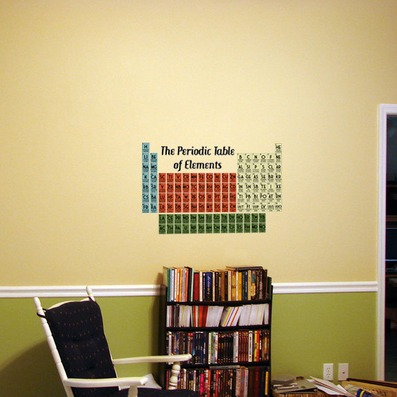 Large Periodic Table of Elements Wall Decal