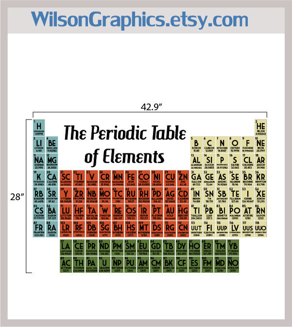 Large periodic table of elements wall decal wilsongraphics large periodic table of elements wall decal urtaz Images